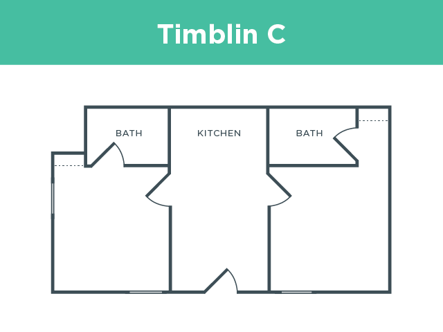 Timblin C