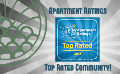 Apartment Ratings - Top Rated!