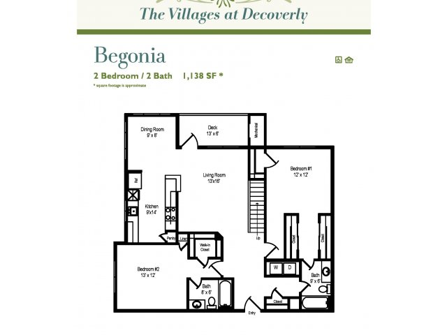 The Villages at Decoverly