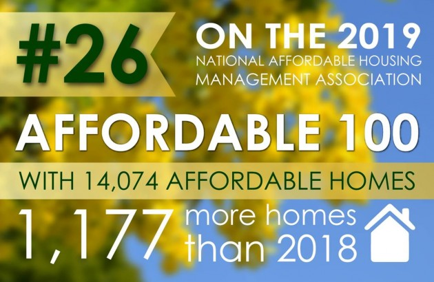 Cambridge advanced to number 26 on the 2019 Affordable 100 list