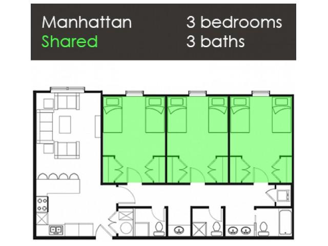 Manhattan 3x3