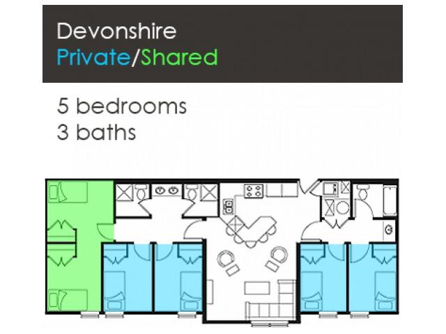 Devonshire 5x3