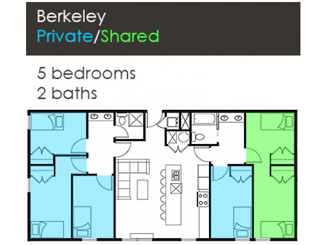 Berkeley 5x2