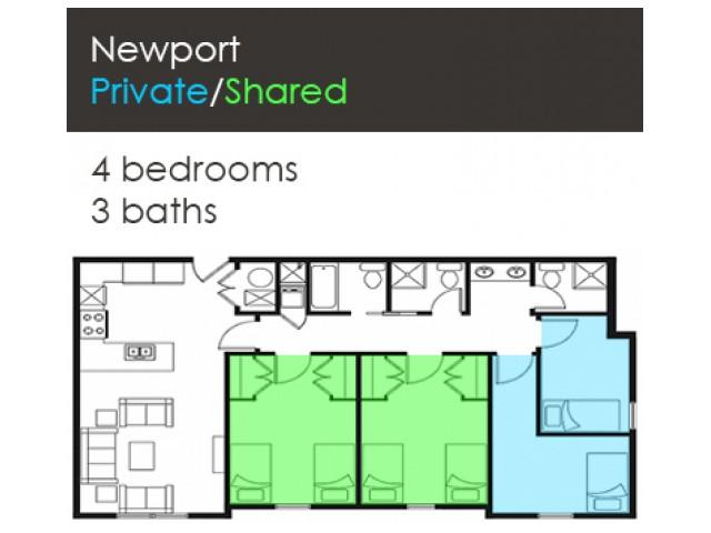 Newport 4x3