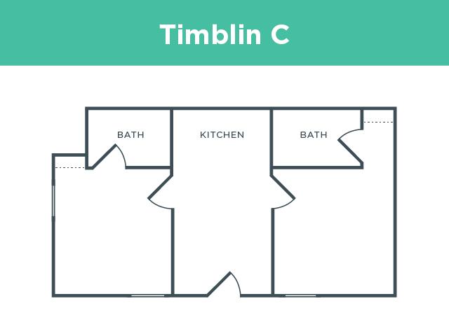Timblin C