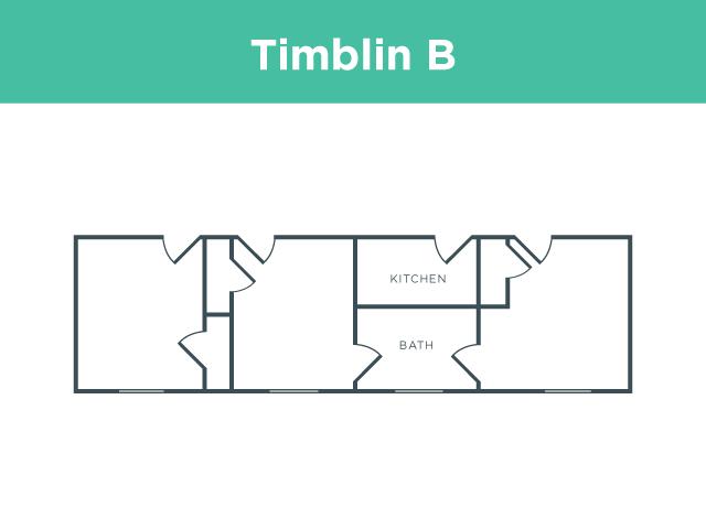 Timblin B