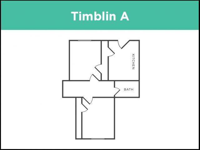 Timblin A