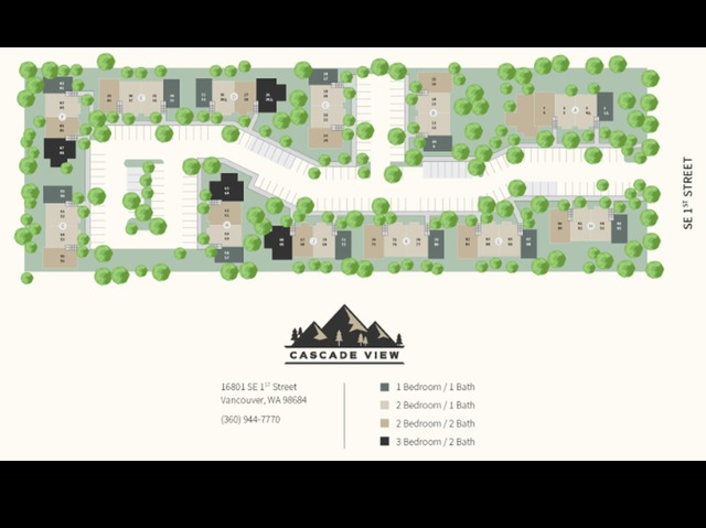 Cascade View Property Map