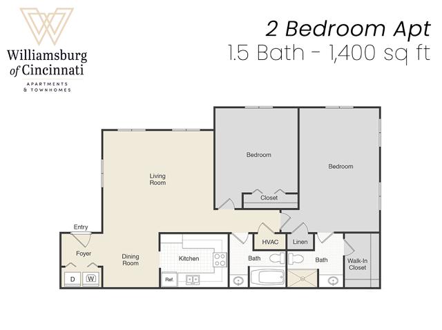Apartments in Cincinnati, OH