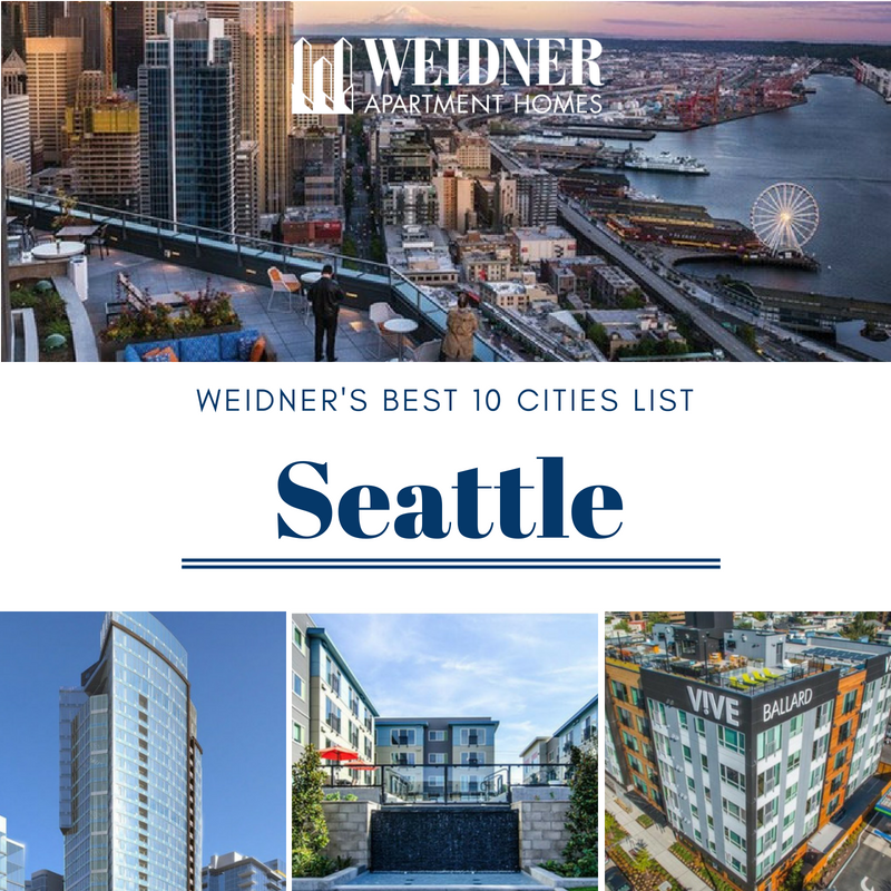 Weidner Apartments in Seattle